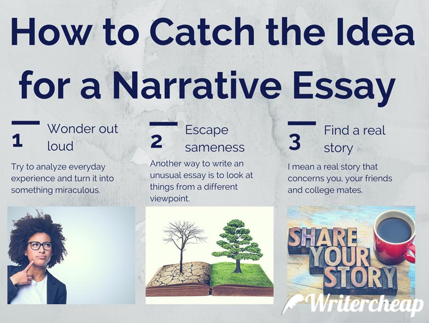 Infographic How to Catch the Idea for a Narrative Essay